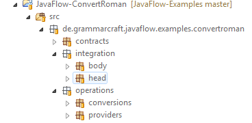 Java project structure until package level